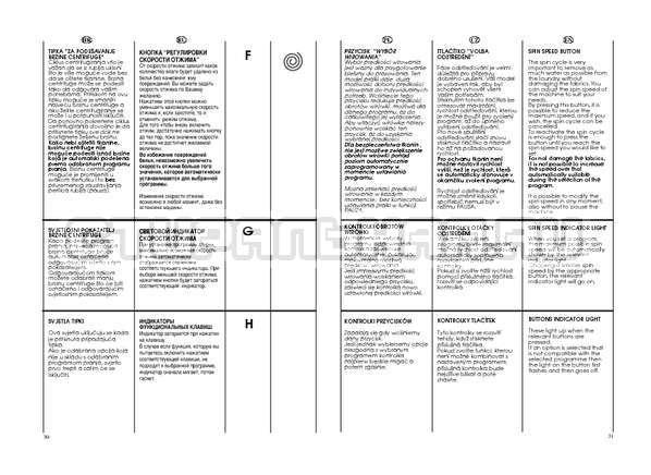 Инструкция Candy GO4 W264 страница №16
