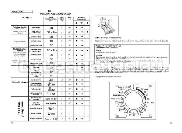 Инструкция Candy GO4 W264 страница №23
