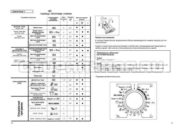 Инструкция Candy GO4 W264 страница №24