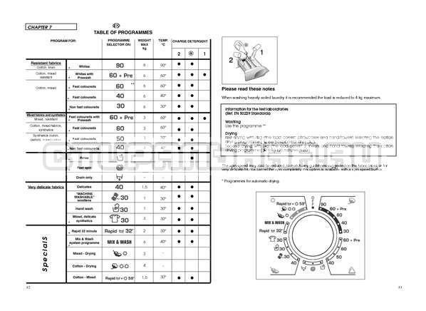 Инструкция Candy GO4 W264 страница №27