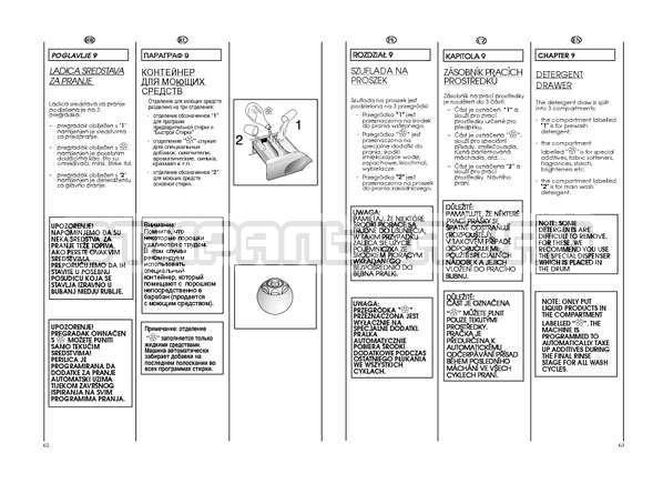 Инструкция Candy GO4 W264 страница №32