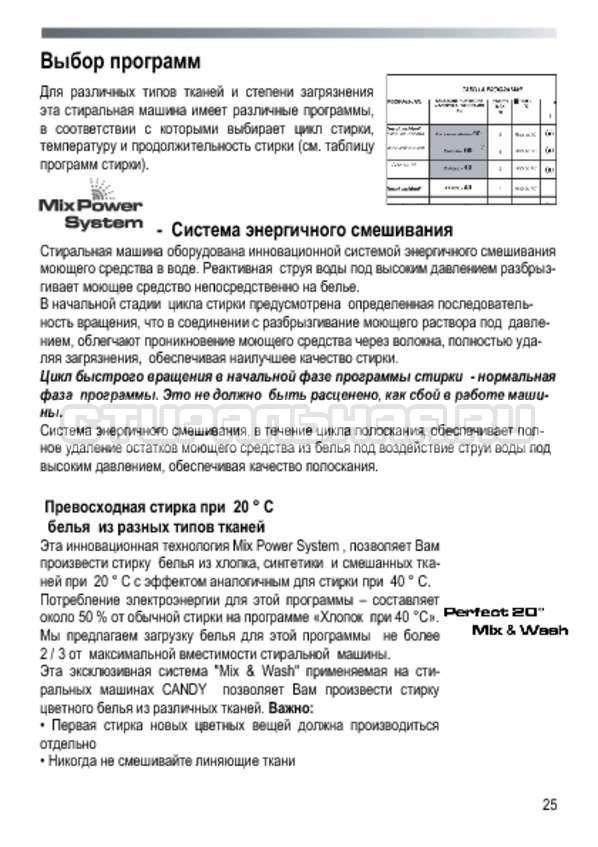 Инструкция Candy GO4E 106 3DMW страница №25