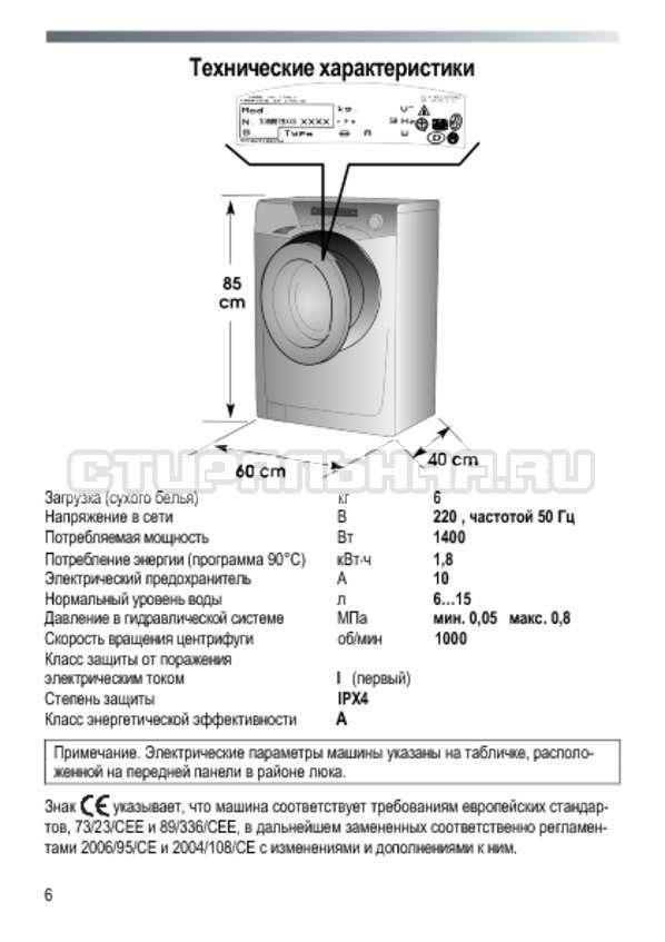 Инструкция Candy GO4E 106 3DMW страница №6