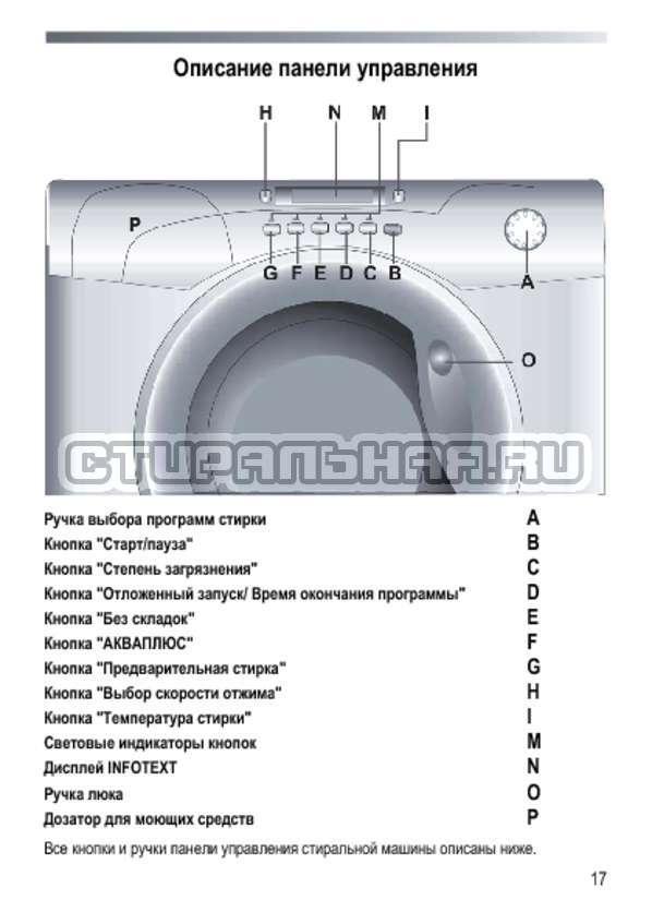 Инструкция Candy GOY 105 TXT страница №17