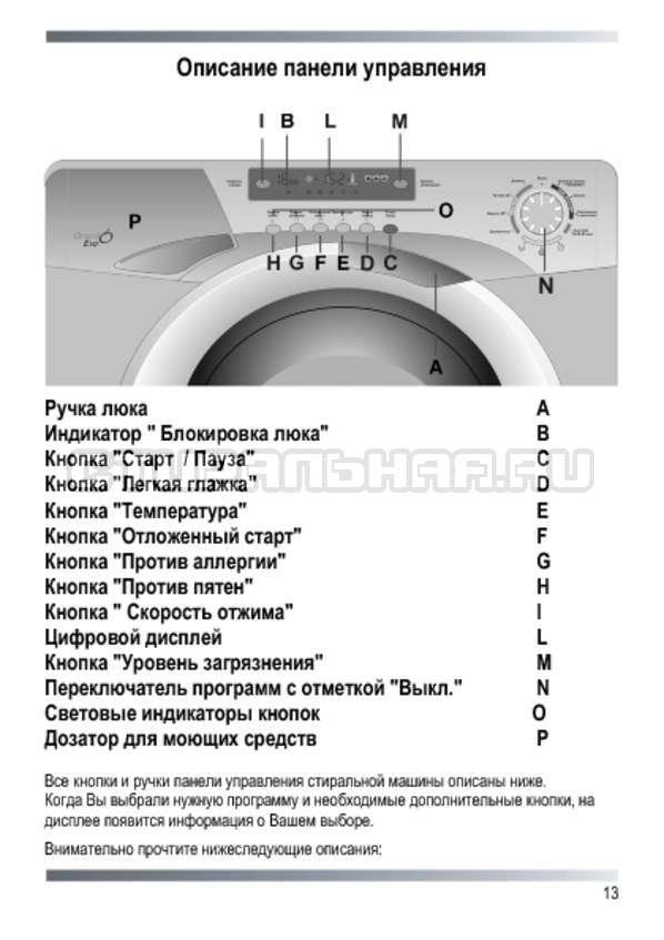 Инструкция Candy GOYE 105 3DS страница №13