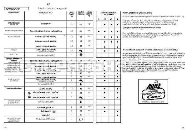 Инструкция Candy HOLIDAY 1002 TL страница №25
