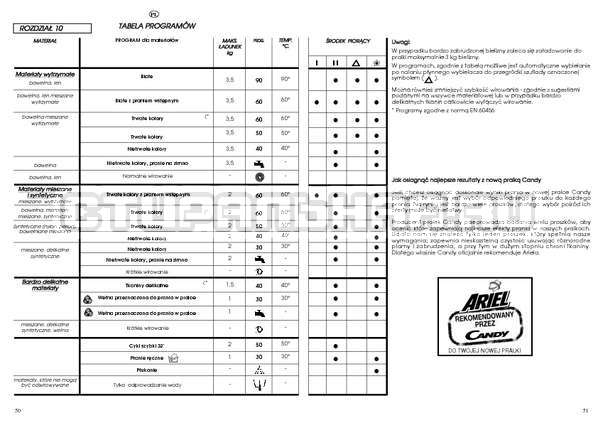Инструкция Candy HOLIDAY 1002 TL страница №26