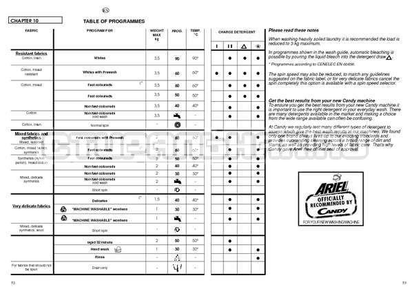 Инструкция Candy HOLIDAY 1002 TL страница №27