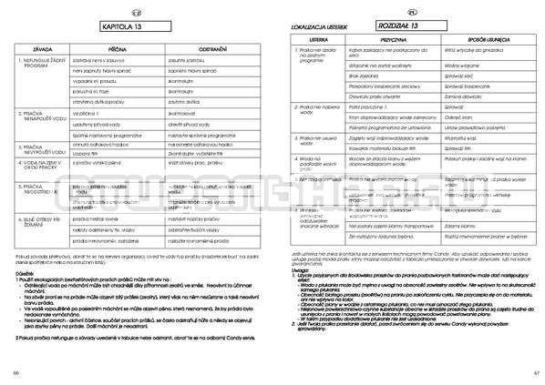 Инструкция Candy HOLIDAY 1002 TL страница №34