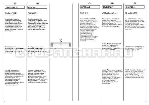 Инструкция Candy HOLIDAY 1002 TL страница №5