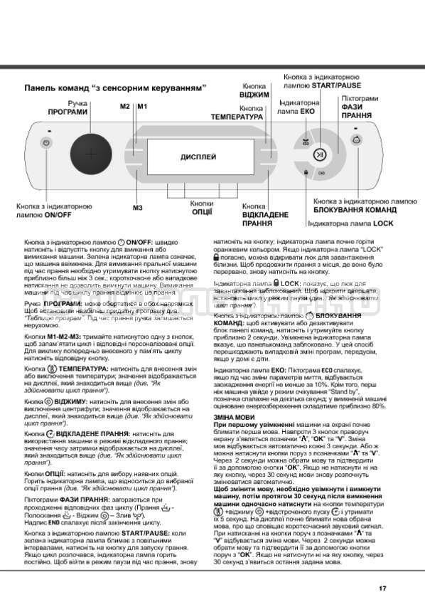 Инструкция Hotpoint-Ariston Aqualtis AQS1D 29 страница №17