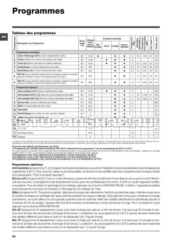 Инструкция Hotpoint-Ariston ARTXF 149 страница №54