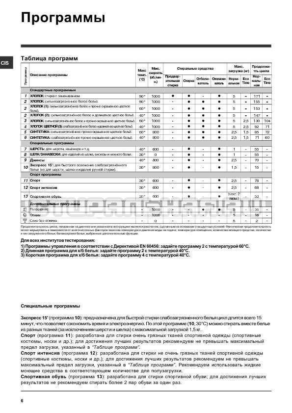 Инструкция Indesit IWSB 5105 страница №6
