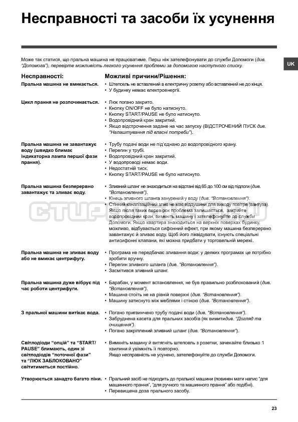 Инструкция Indesit IWSB 6085 страница №23