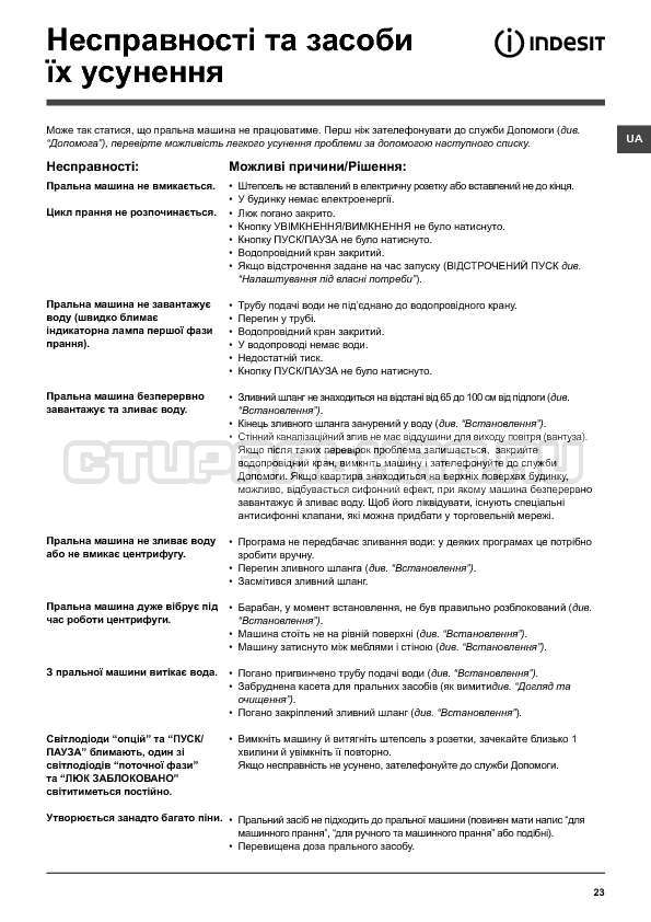 Инструкция Indesit IWSC 6085 страница №23