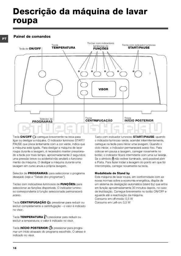 Инструкция Indesit IWTE 71280 ECO страница №18