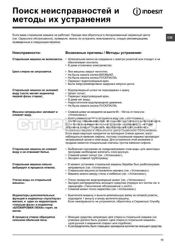 Инструкция Indesit IWUB 4105 страница №11