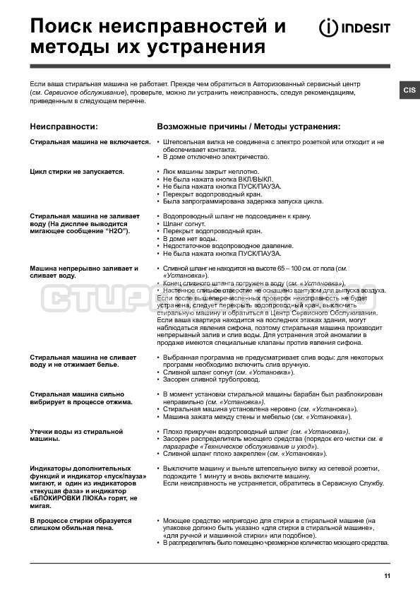 Инструкция Indesit IWUD 4085 страница №11