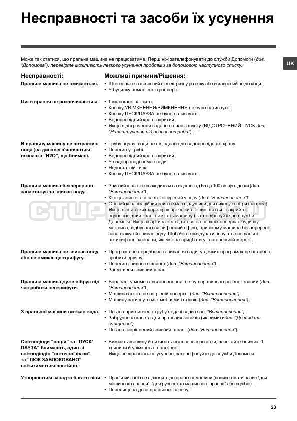 Инструкция Indesit IWUD 4085 страница №23