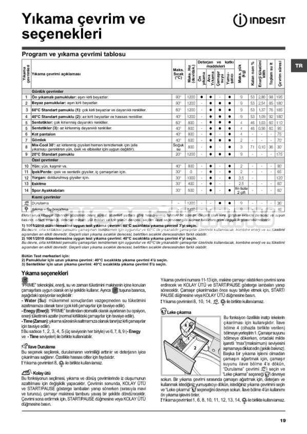 Инструкция Indesit PWE 91273 S страница №19