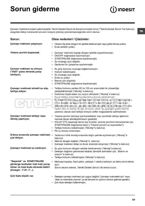 Инструкция Indesit PWE 91273 S страница №23