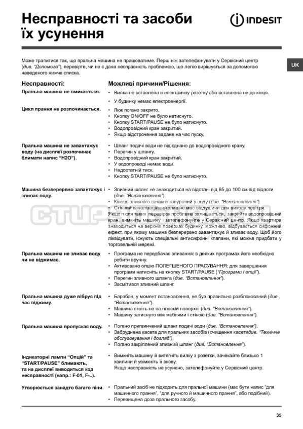 Инструкция Indesit PWSE 6104 W страница №35