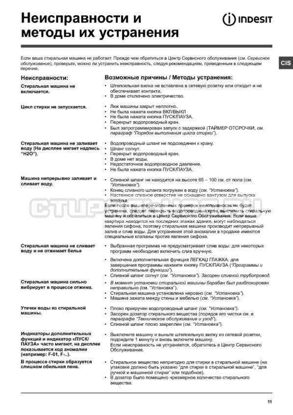 Инструкция Indesit PWSE 6107 S страница №11
