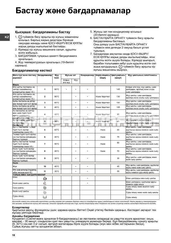 Инструкция Indesit WISN 82 страница №18