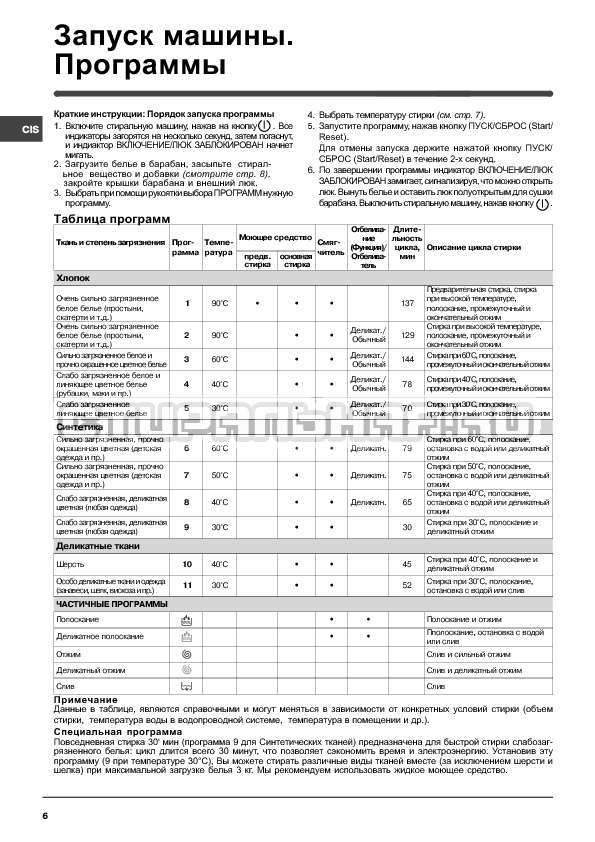 Инструкция Indesit WITP 827 страница №6