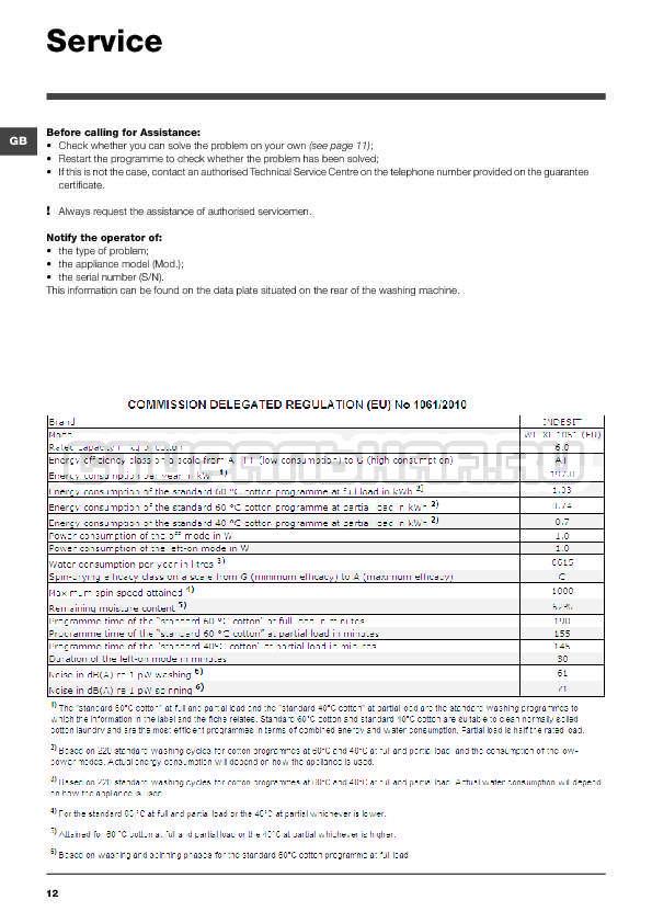 Инструкция Indesit WITXL 1051 страница №12