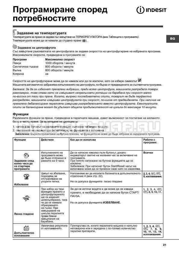 Инструкция Indesit WITXL 1051 страница №21