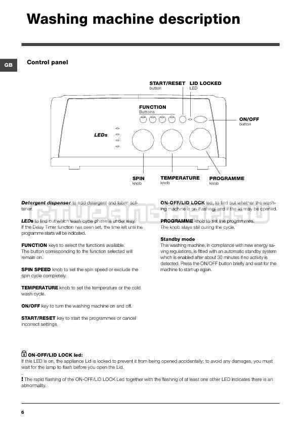 Инструкция Indesit WITXL 1051 страница №6