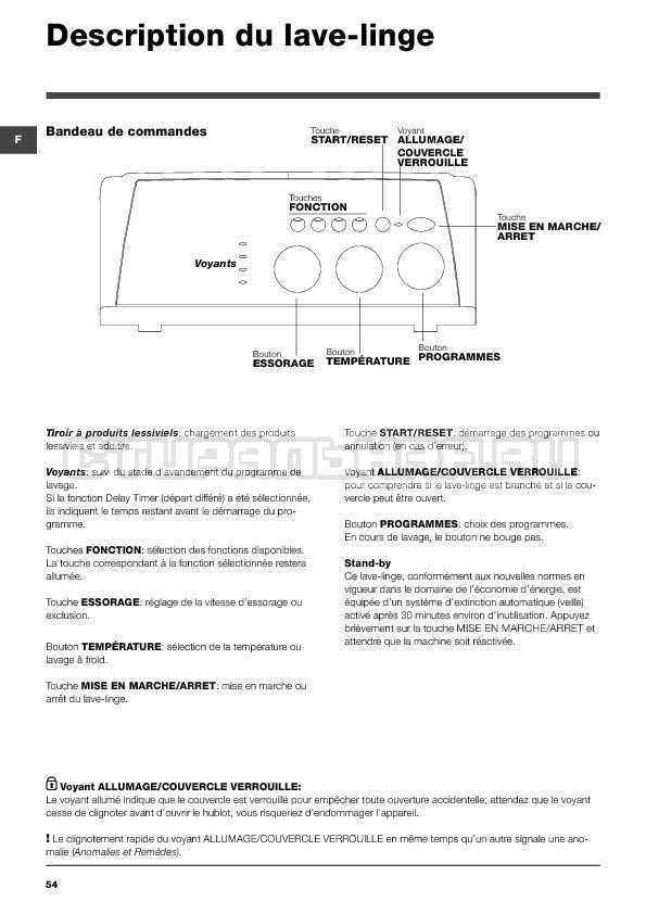 Инструкция Indesit WITXL 1051 страница №54