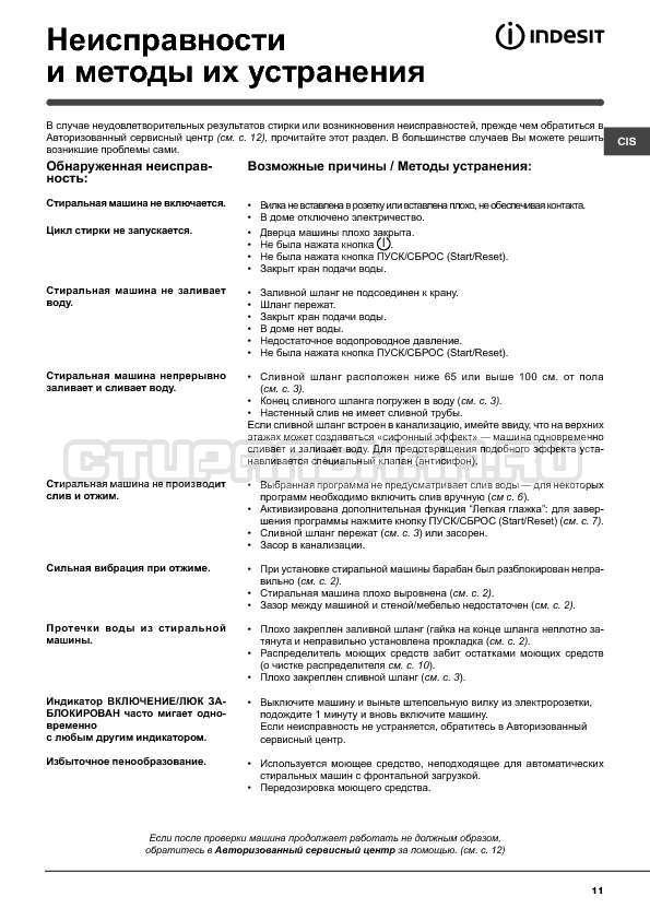 Инструкция Indesit WIUN 105 страница №11
