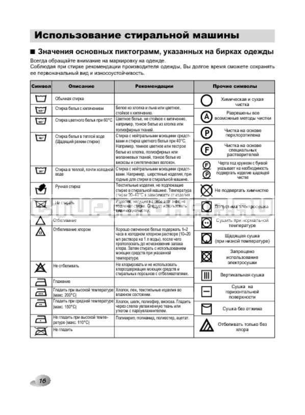 Инструкция LG F1022NDR страница №16