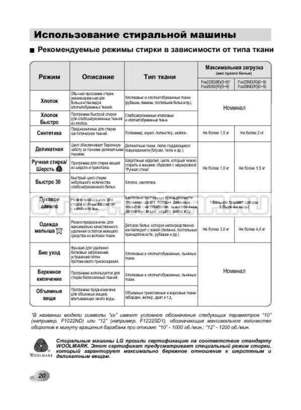 Инструкция LG F1022NDR страница №20