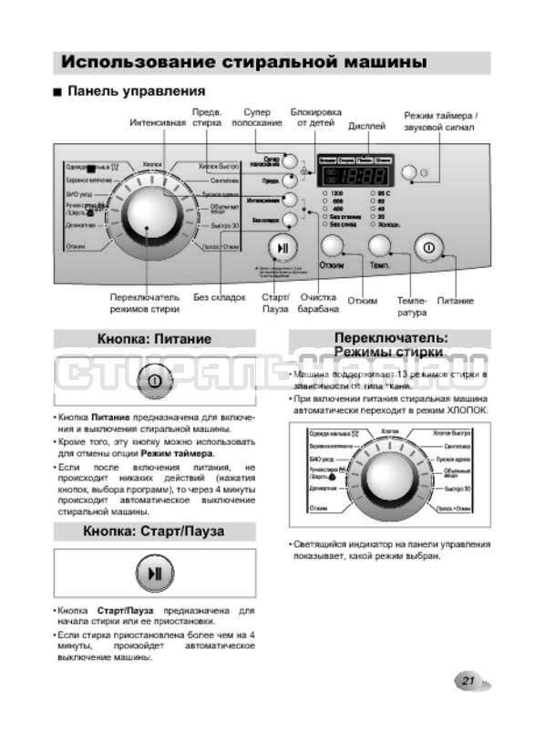 Инструкция LG F1022NDR страница №21