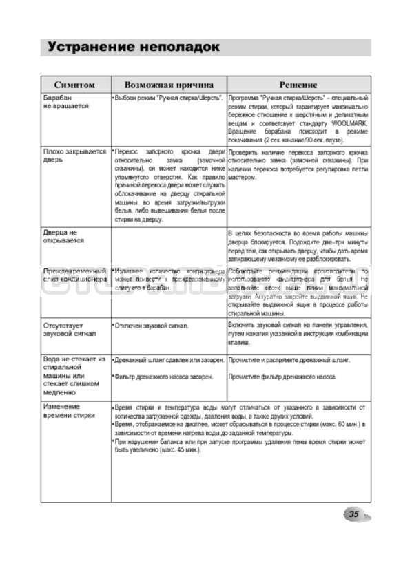 Инструкция LG F1022NDR страница №35