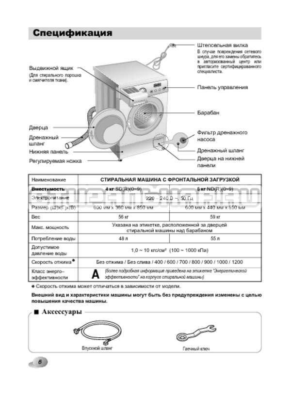 Инструкция LG F1022NDR страница №6