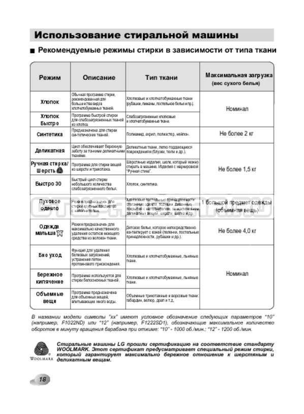 Инструкция LG F1089ND страница №18