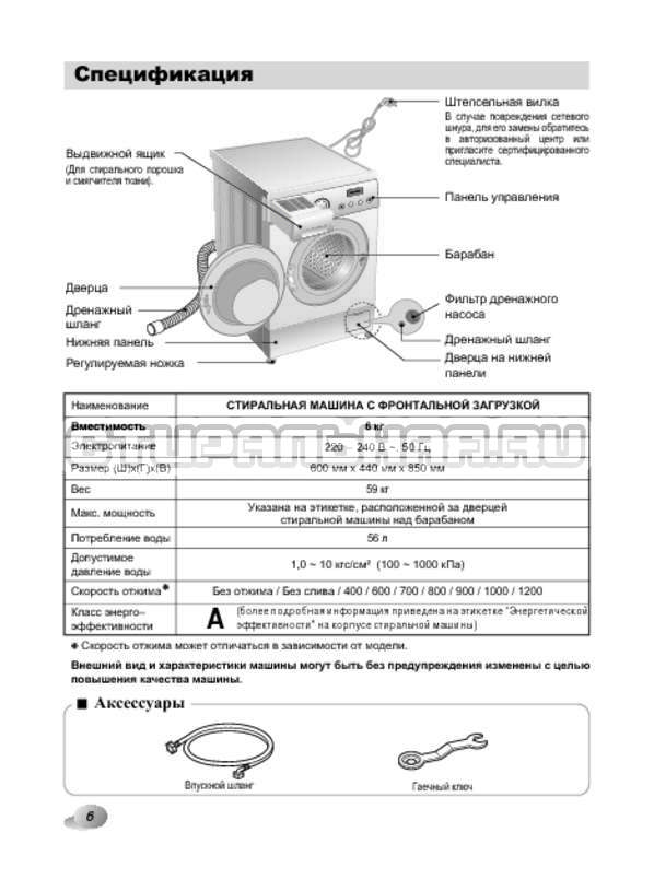 Инструкция LG F1089ND страница №6