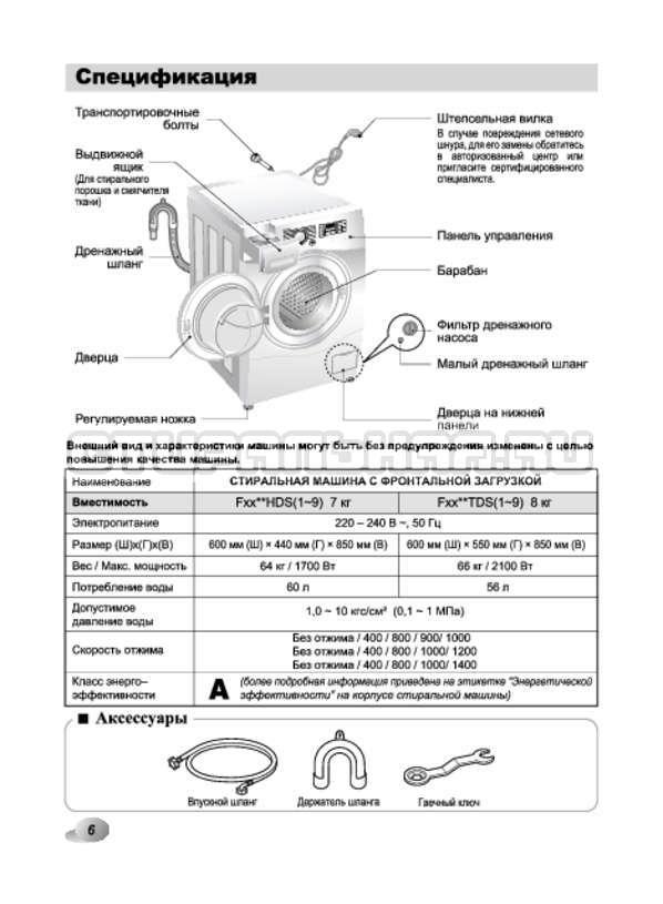 Инструкция LG F10A8HDS страница №6