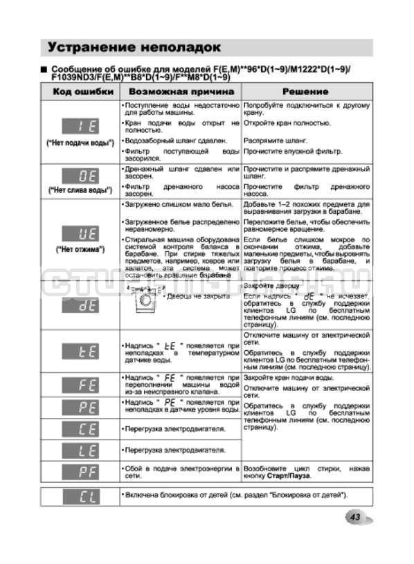 Инструкция LG F10B9LD страница №43