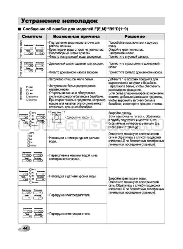 Инструкция LG F10B9LD страница №44
