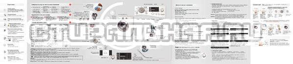 Инструкция LG F1203CDP страница №3