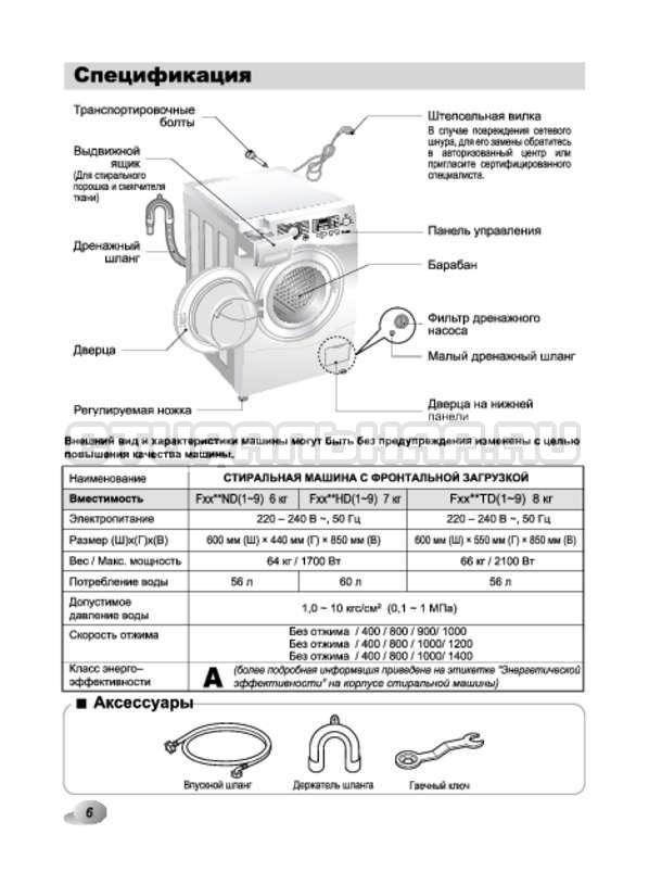 Инструкция LG F1281TD страница №6