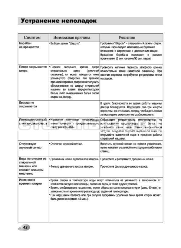 Инструкция LG F1294HD страница №42
