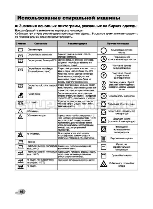 Инструкция LG F1294TD страница №16