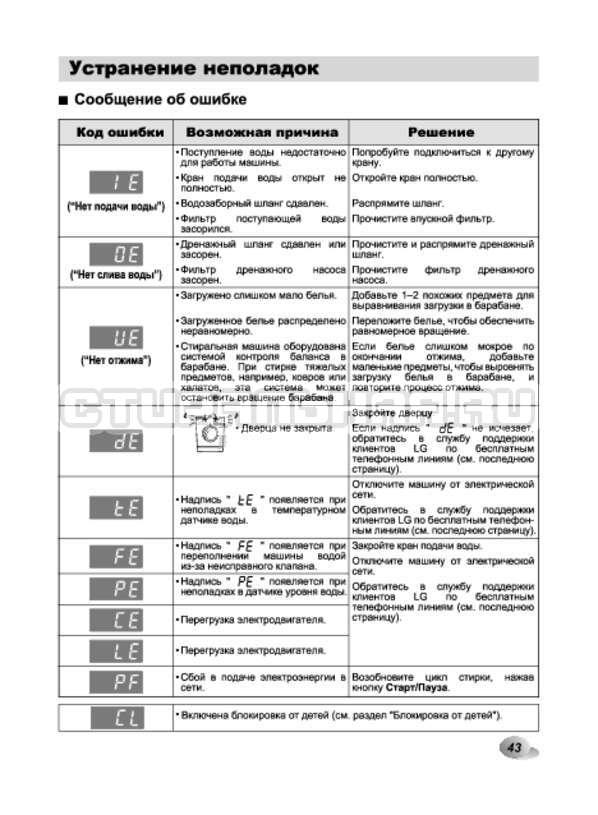 Инструкция LG F1294TD страница №43