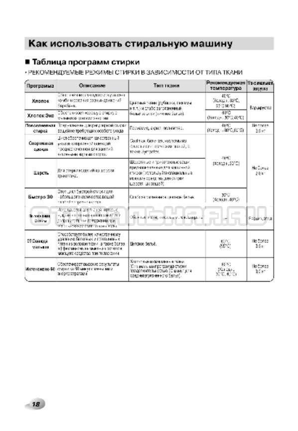 Инструкция LG F1296CDP3 страница №19